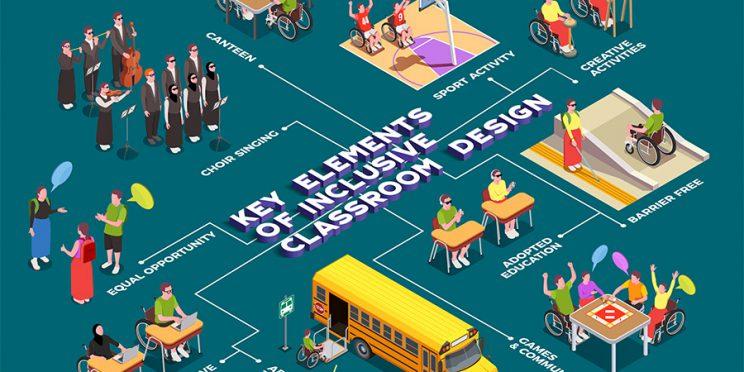 Key-Elements-of-Inclusive-Classroom-Design